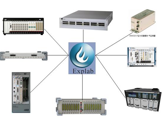 通用数据采集软件(EXPLAB)