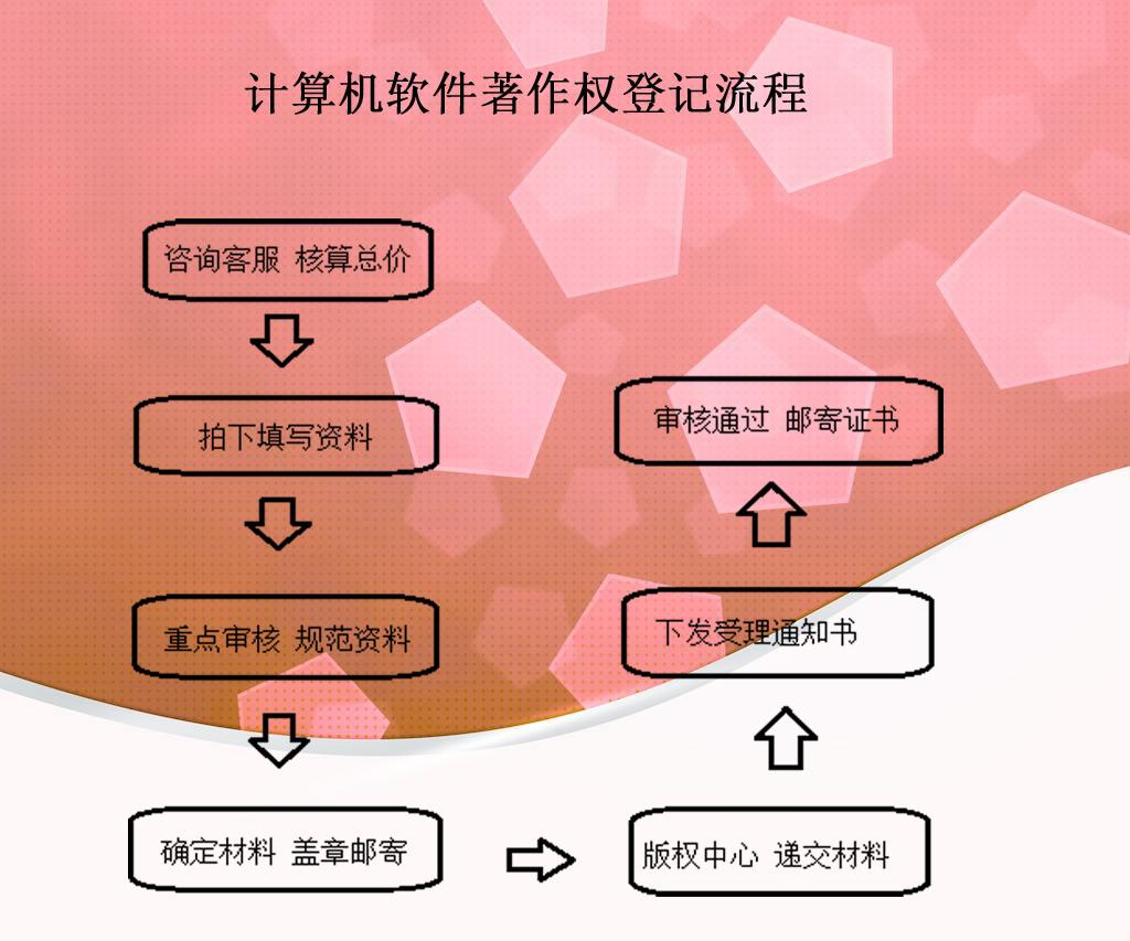 流程 .jpg